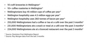 Postively Wellington Tourism's 'Well Proud' ad, claims