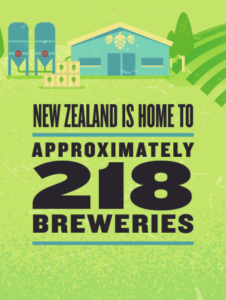 Infographic (detail) from the Brewers' Association press material for the NZIER report they commissioned